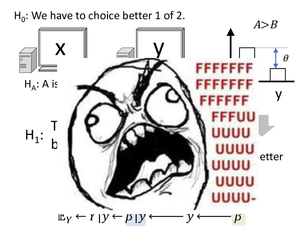 or x y HA : A is better HB : B is better H0 : W...