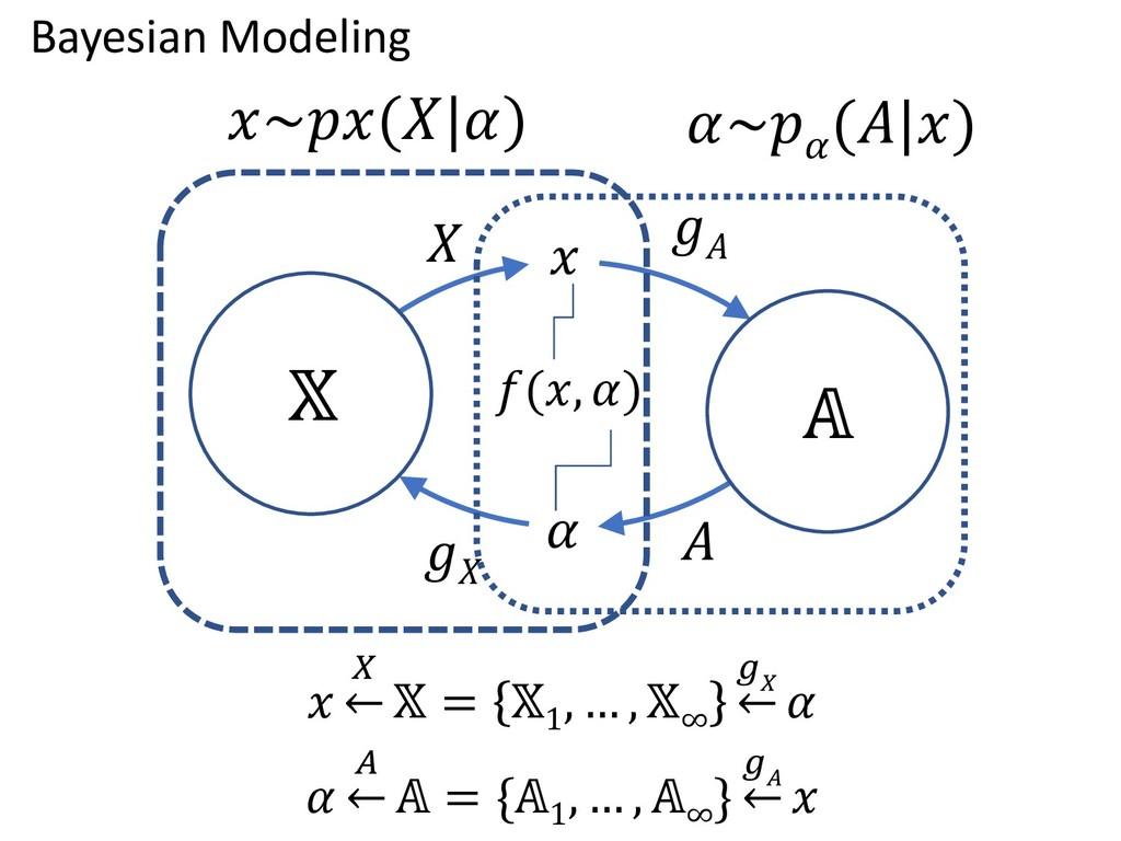   ←  = {1 , … , ∞ } x   ←   t ←  = 1 , … , ∞ x...