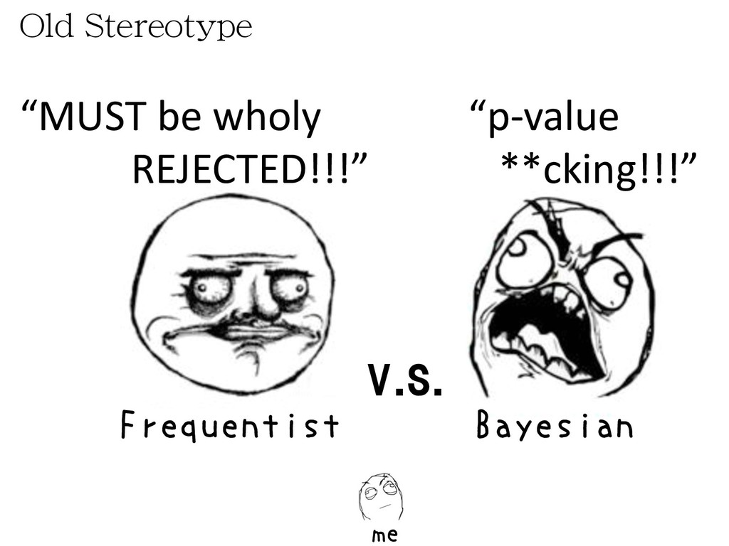 """v.s. me """"MUST be wholy REJECTED!!!"""" """"p-value **..."""