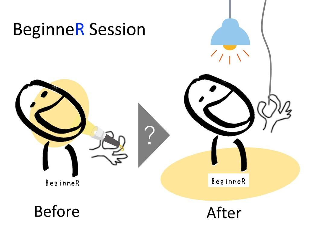 Before After BeginneR Session BeginneR BeginneR...