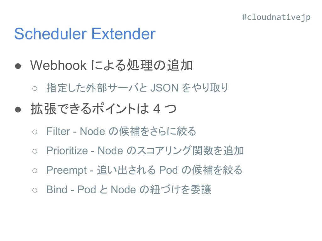 Scheduler Extender ● Webhook による処理の追加 ○ 指定した外部サ...