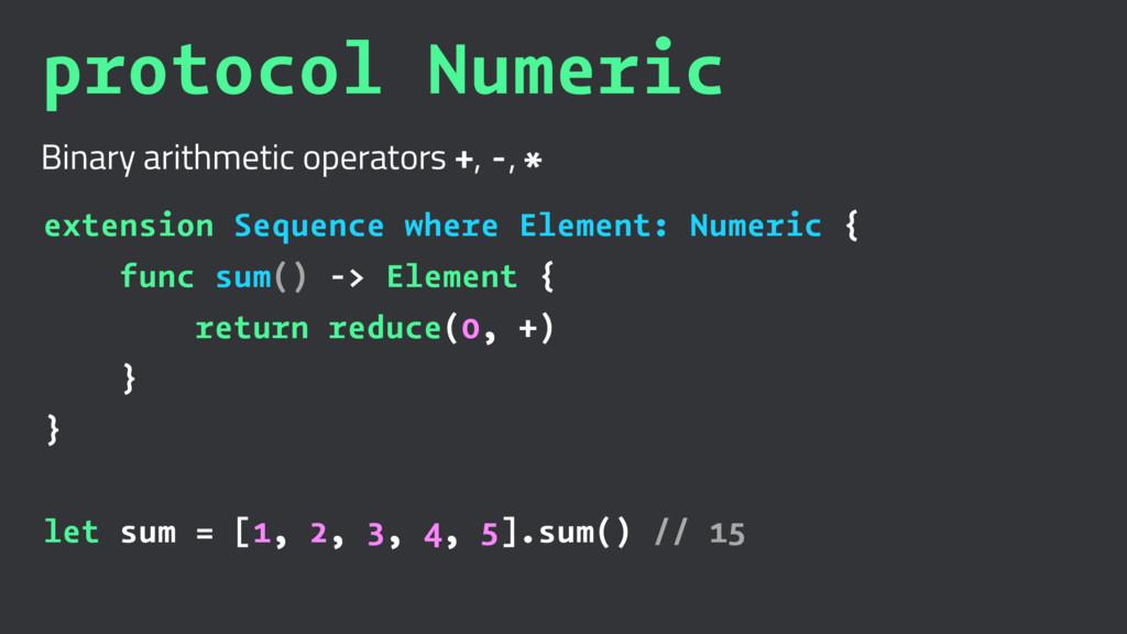 protocol Numeric Binary arithmetic operators +,...