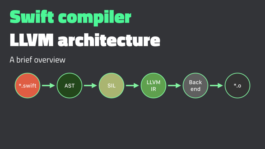 Swift compiler LLVM architecture A brief overvi...