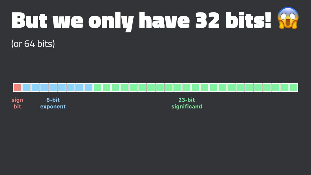 But we only have 32 bits! ! (or 64 bits)