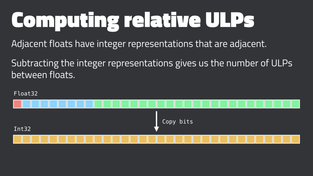 Computing relative ULPs Adjacent floats have in...