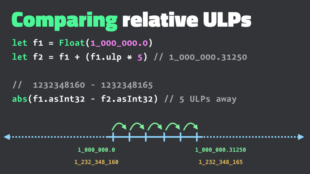 Comparing relative ULPs let f1 = Float(1_000_00...