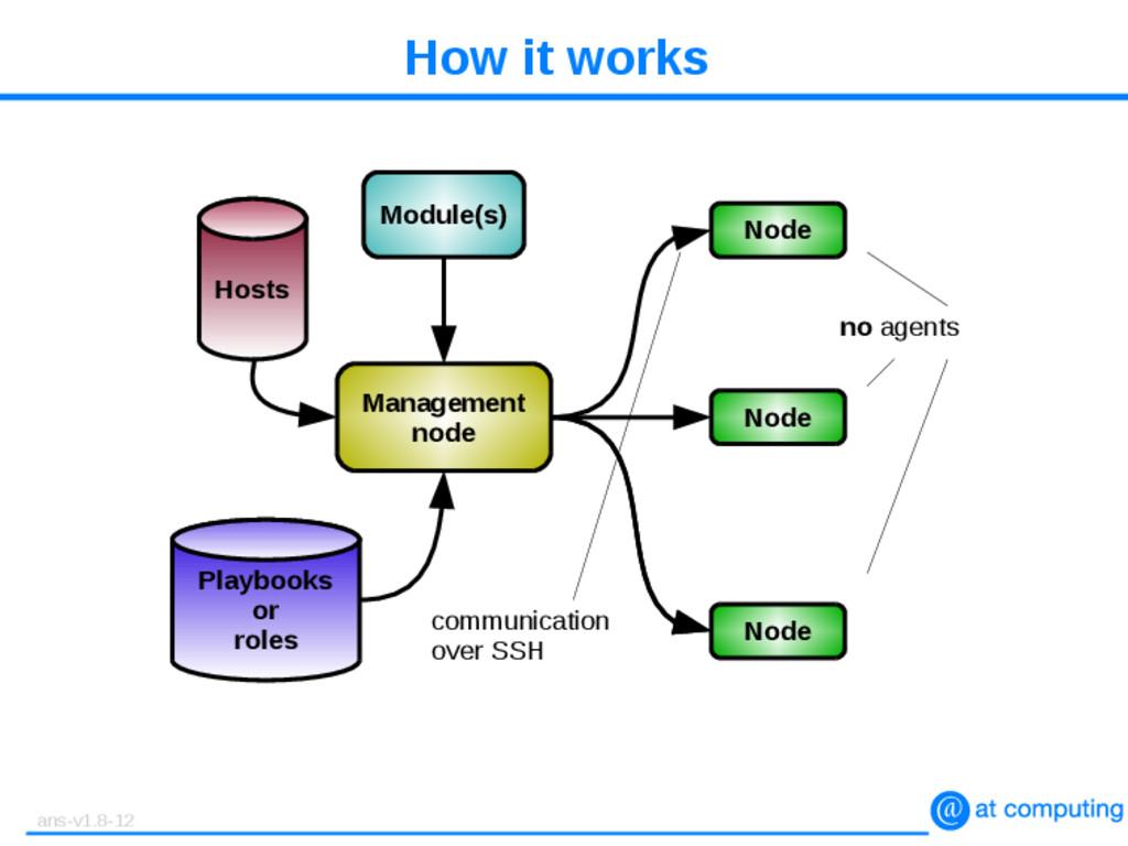 How it works Module(s) Management node Node Nod...