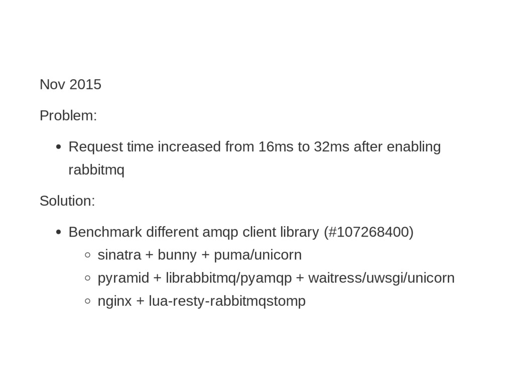 Nov 2015 Problem: Request time increased from 1...