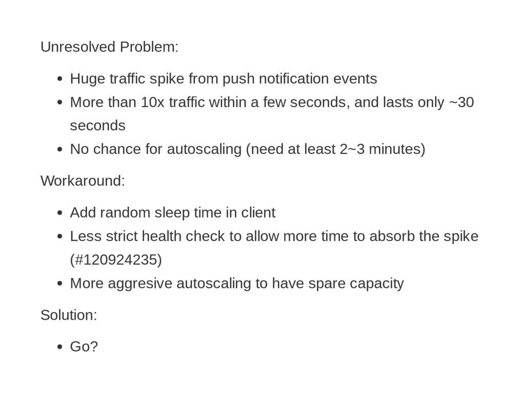 Unresolved Problem: Huge traffic spike from pus...