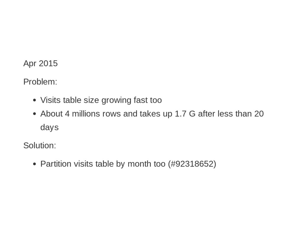 Apr 2015 Problem: Visits table size growing fas...