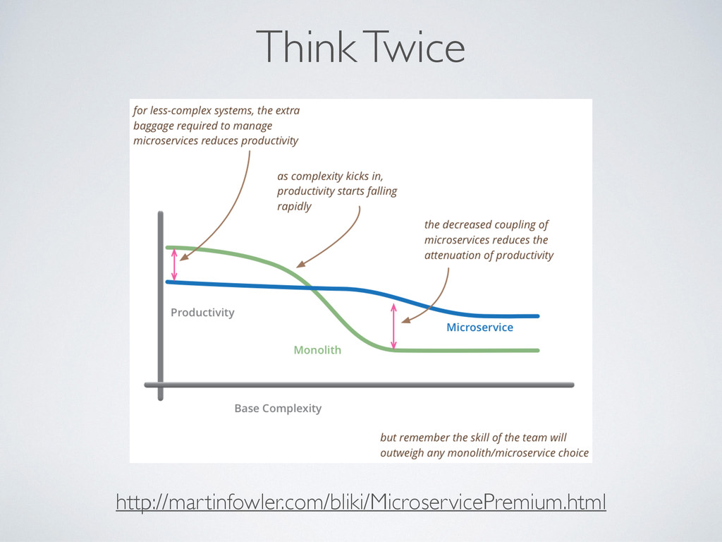 Think Twice http://martinfowler.com/bliki/Micro...