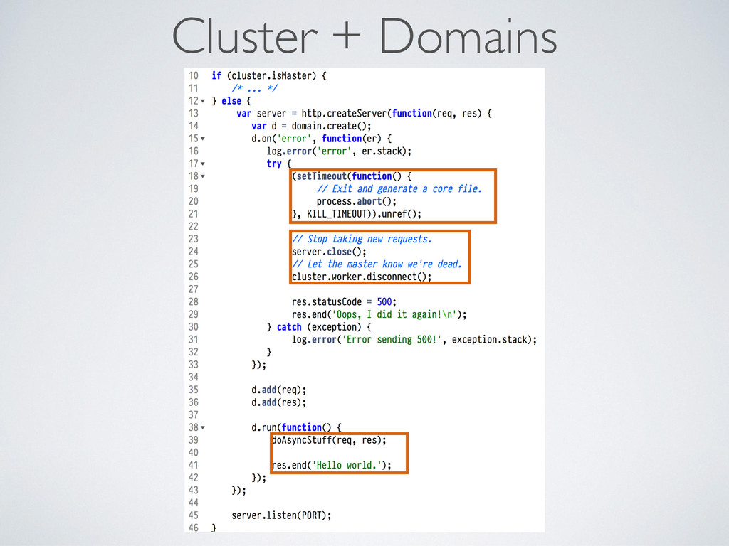 Cluster + Domains