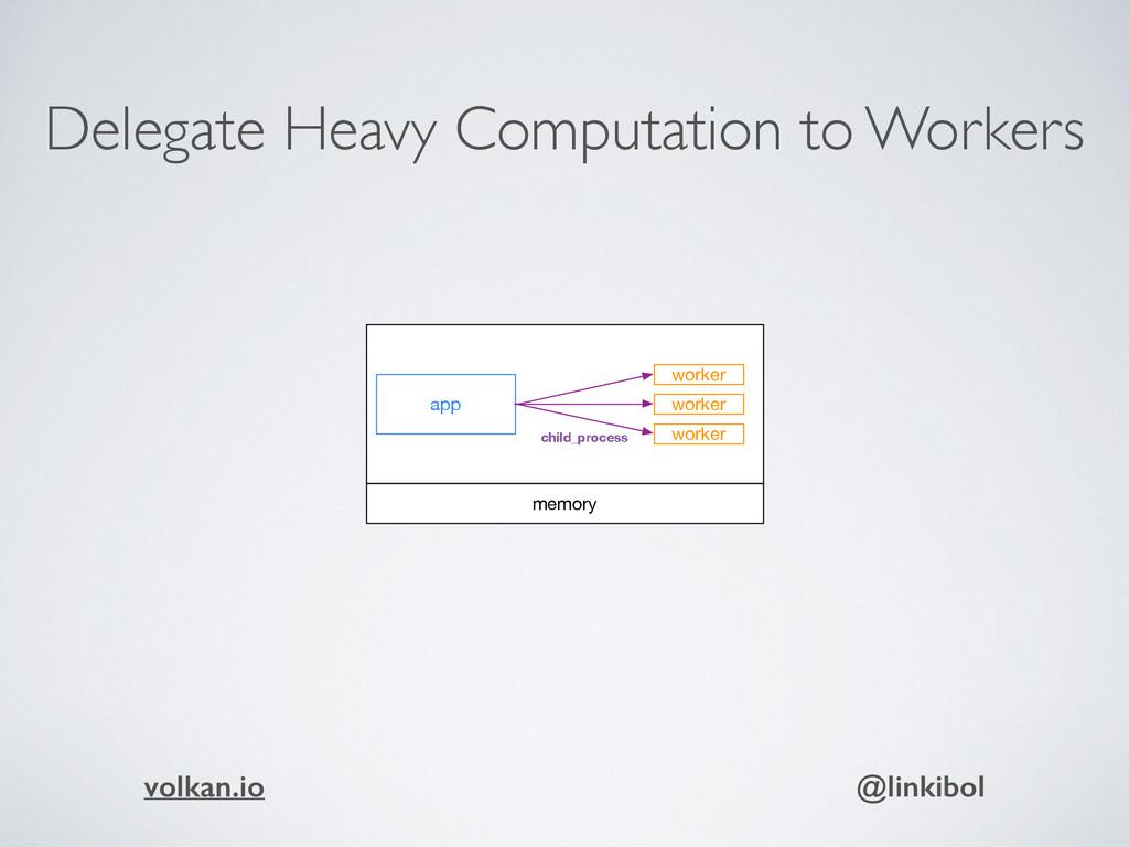 Delegate Heavy Computation to Workers app memor...
