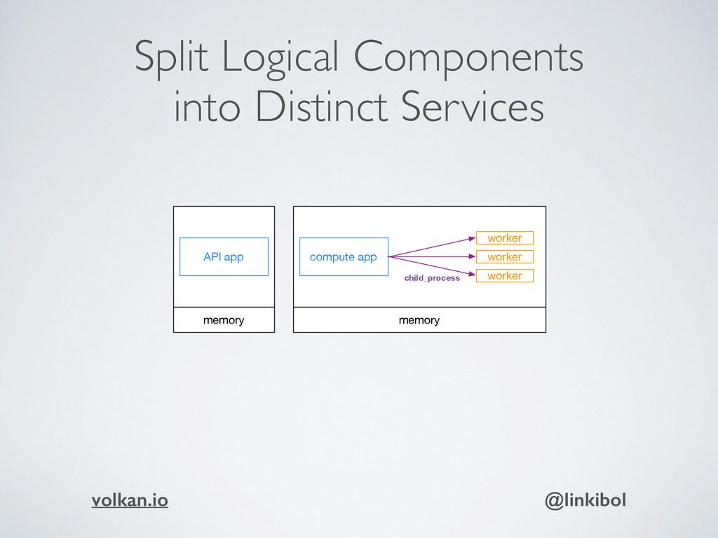 Split Logical Components into Distinct Services...