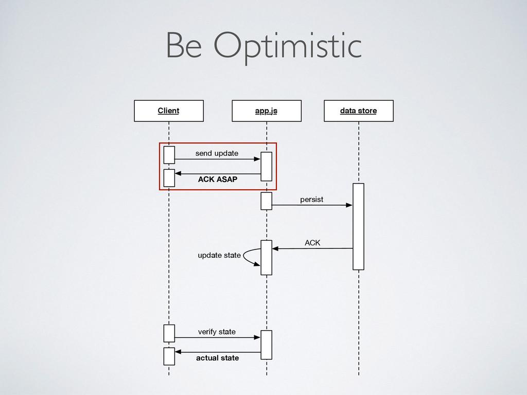 Be Optimistic Client app.js data store send upd...