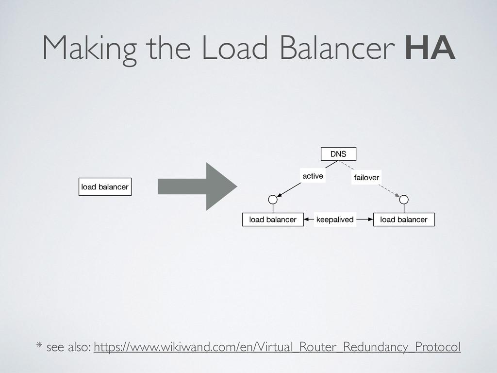 Making the Load Balancer HA load balancer load ...