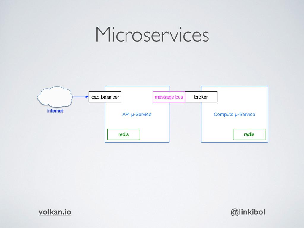Microservices API μ-Service Compute μ-Service l...