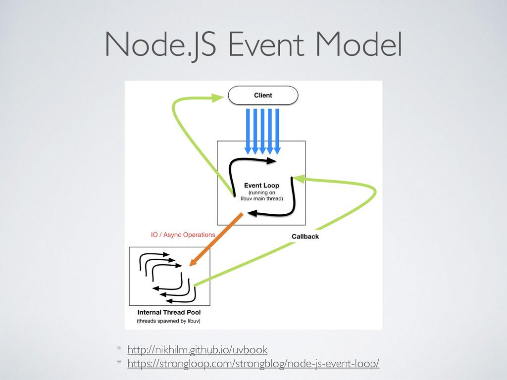 Node.JS Event Model * http://nikhilm.github.io/...