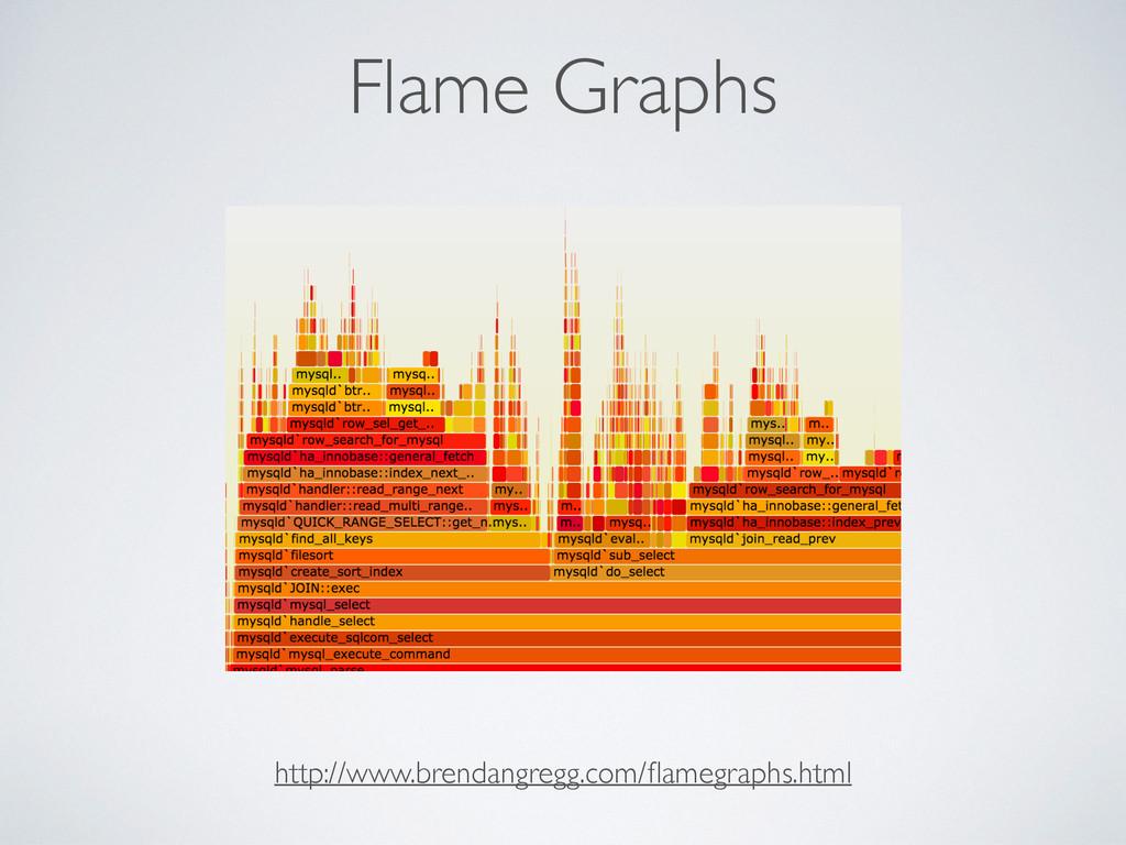Flame Graphs http://www.brendangregg.com/flamegr...