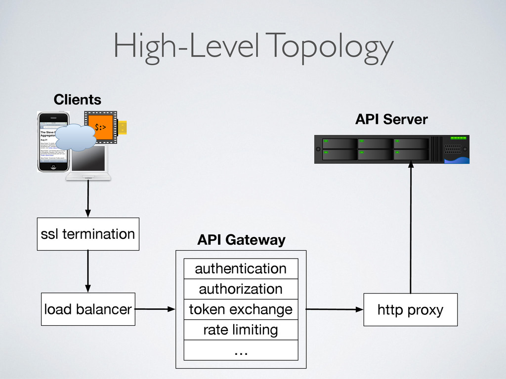 High-Level Topology $:> Clients http proxy ssl ...