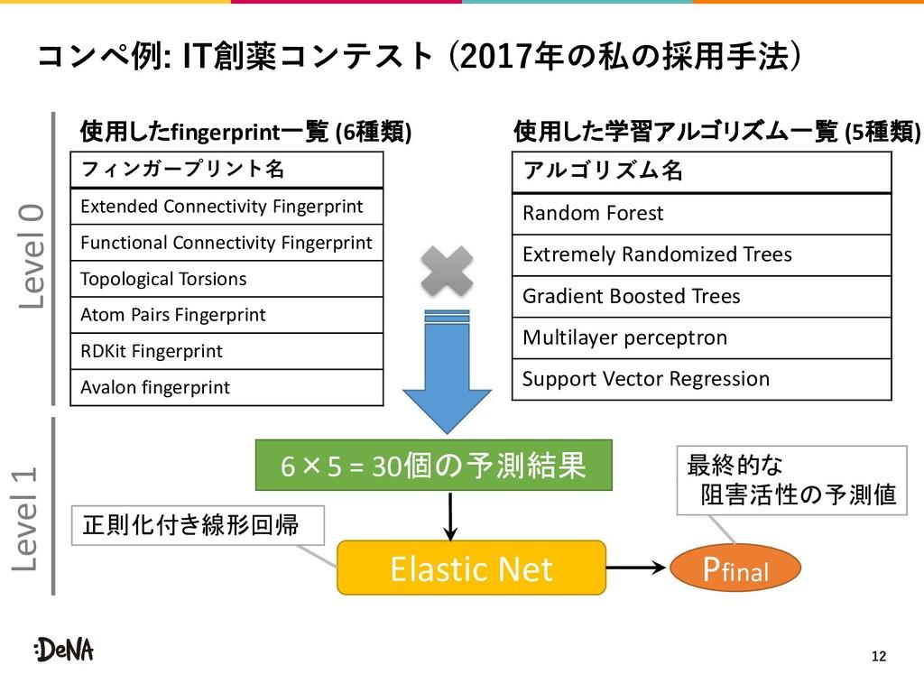 ( 7 2 Extended Connectivity Fingerprint Functio...