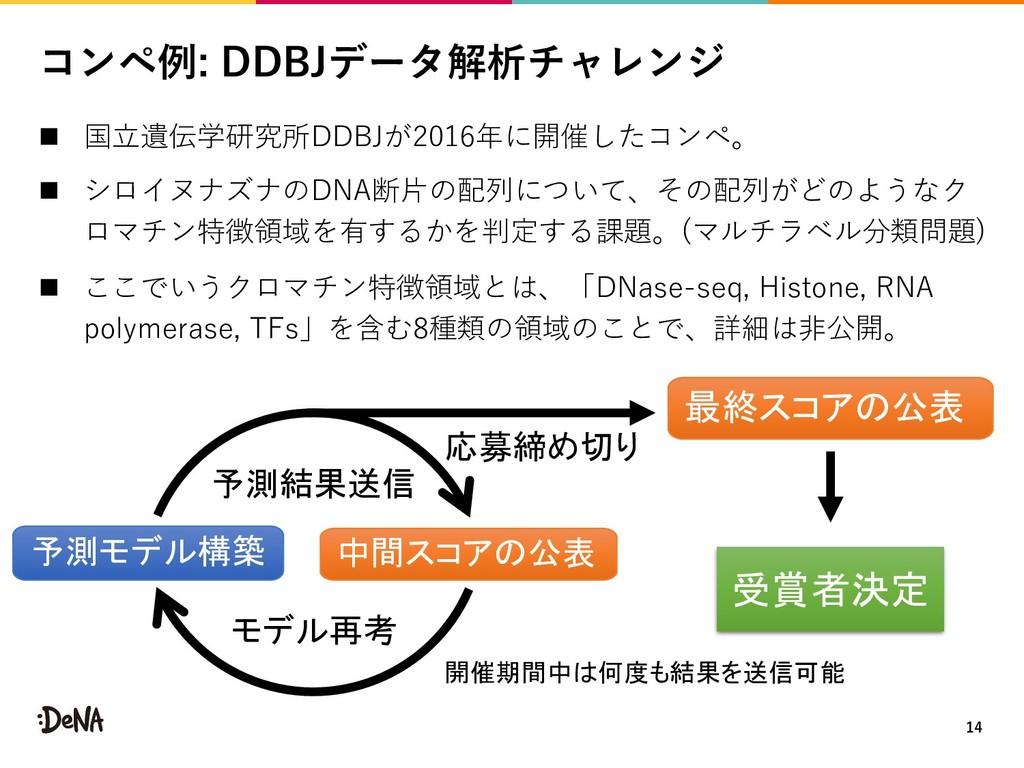 1 n o y mls))(,D ipF e n )- JA H DN TB a e a n ...
