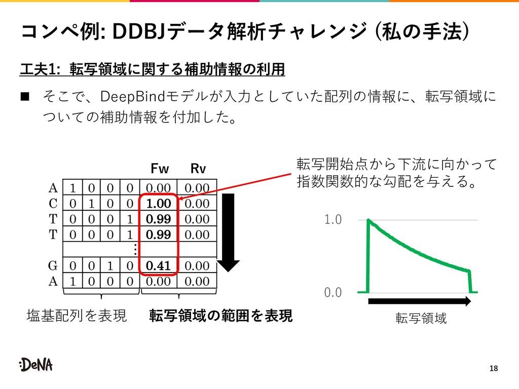 1 8 B F J D n 0. 1 1 F : D B A 1 0 0 0 0.00 0.0...