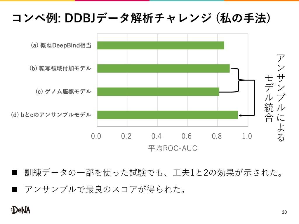 : B 2 n A- U O10 26 . 0 n 2 . 8 0 ( J D : ) : (...