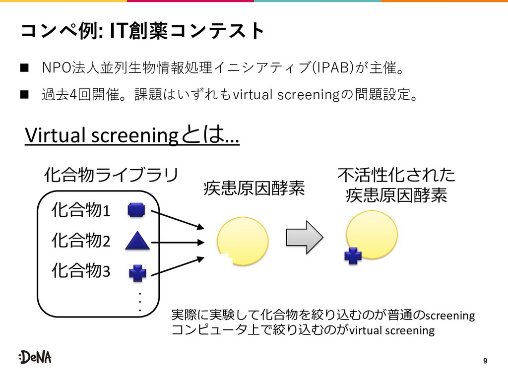 n A B I 4 n 4 O ( ) ONP4 Virtual screening… +...