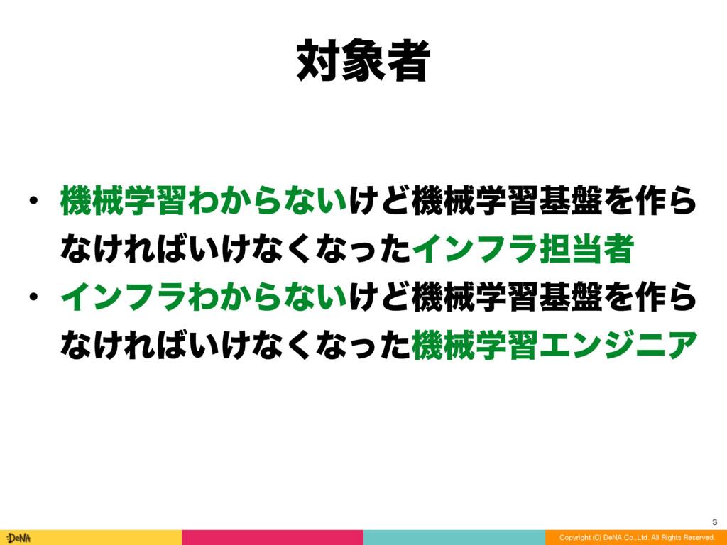 ରऀ 3 Copyright (C) DeNA Co.,Ltd. All Rights Re...