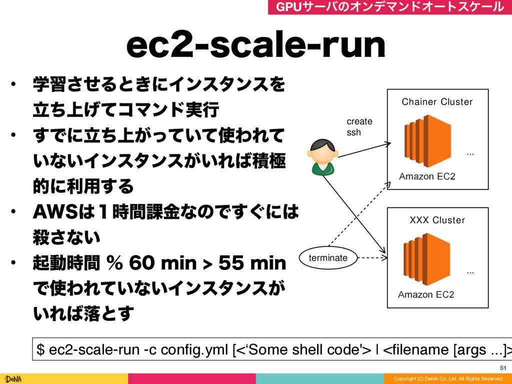 ... Chainer Cluster create ssh terminate ... XX...