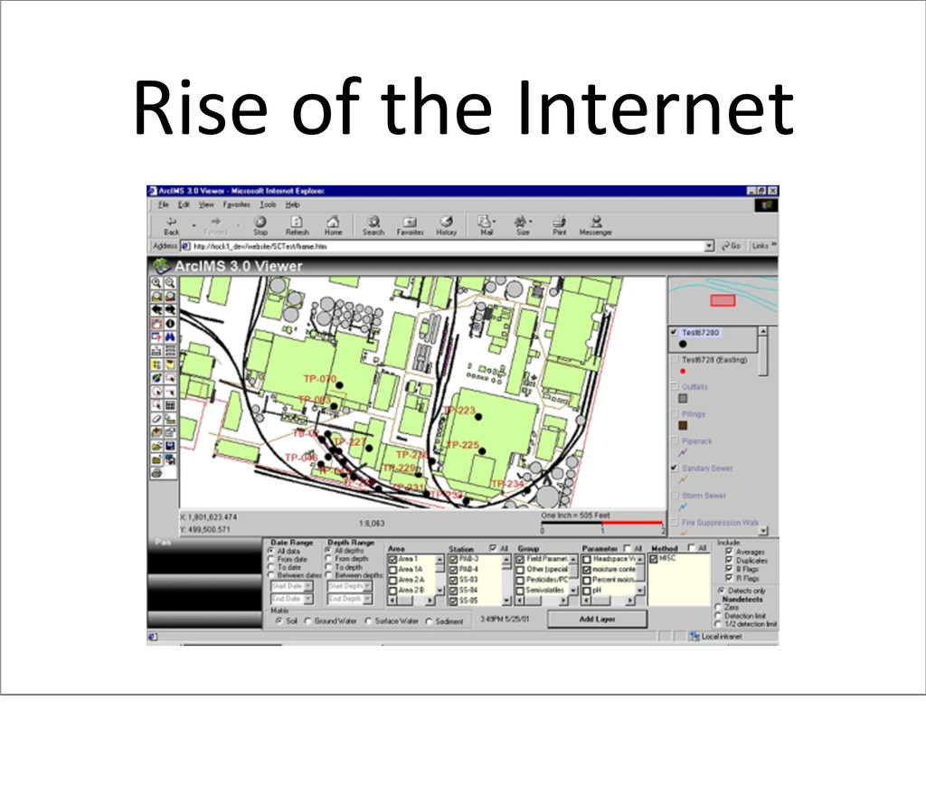 Rise of the Internet