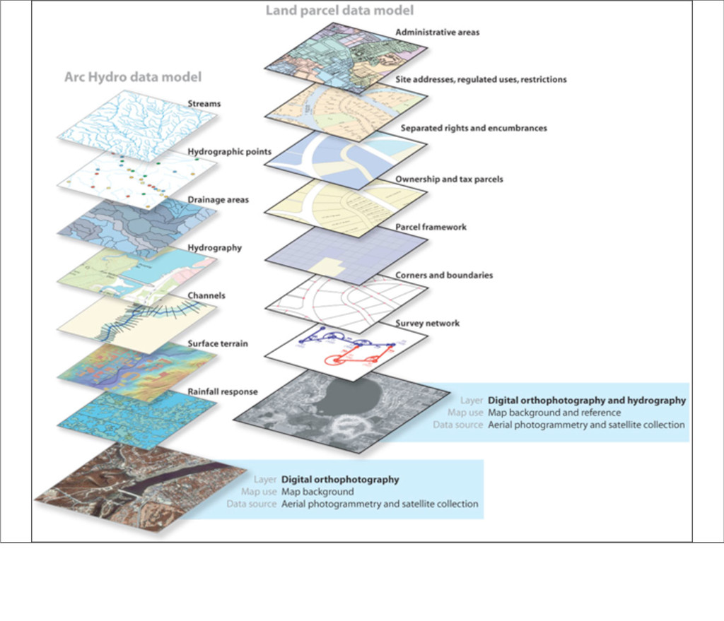 GIS has feasted on big data f...