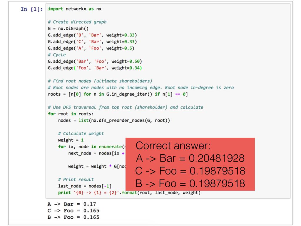 Correct answer: A -> Bar = 0.20481928 C -> Foo ...