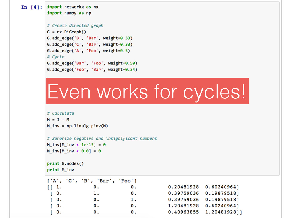 Even works for cycles!