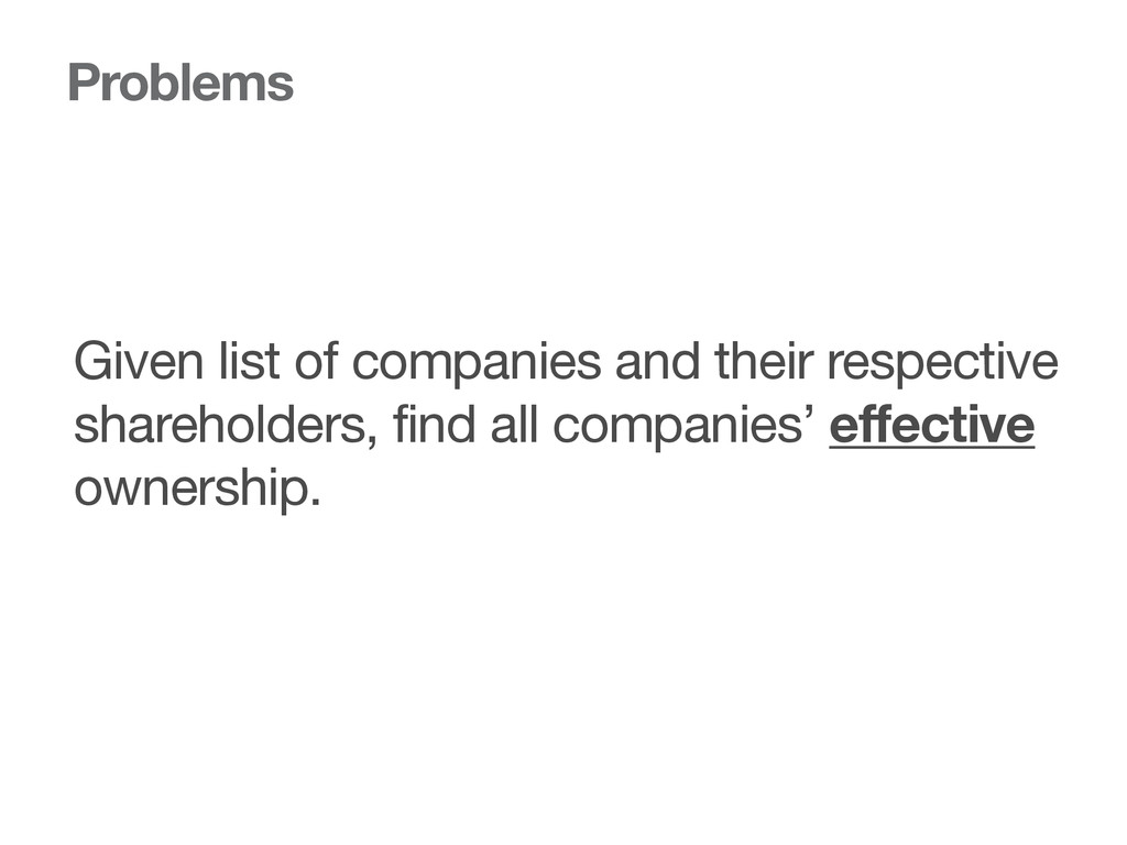 Problems Given list of companies and their resp...