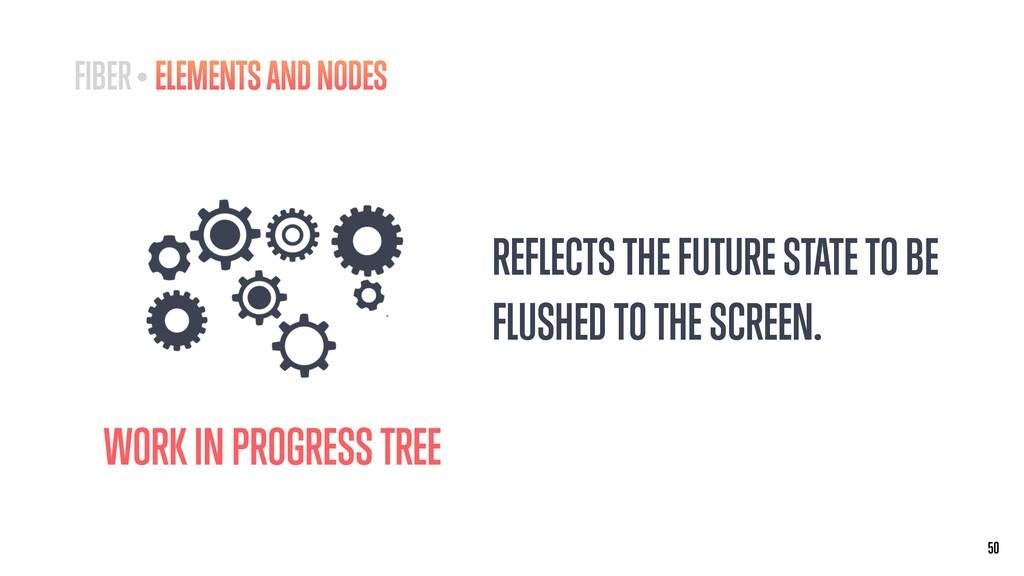 WORK IN PROGRESS TREE 50 50 FIBER • ELEMENTS AN...