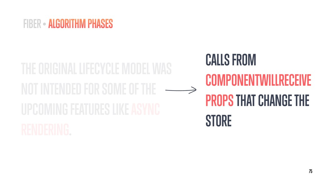 THE ORIGINAL LIFECYCLE MODEL WAS NOT INTENDED F...