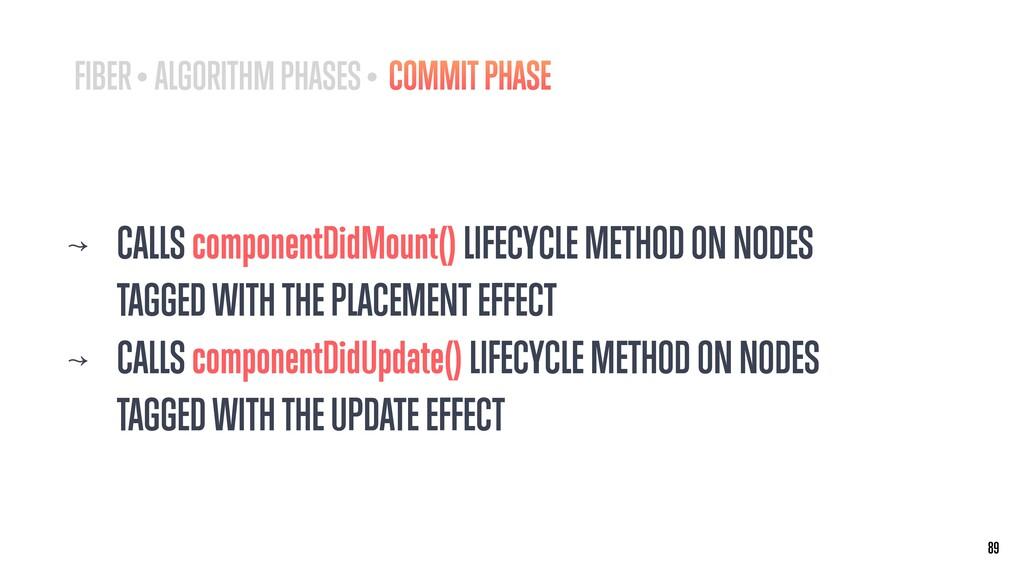 ↝ CALLS componentDidMount() LIFECYCLE METHOD ON...