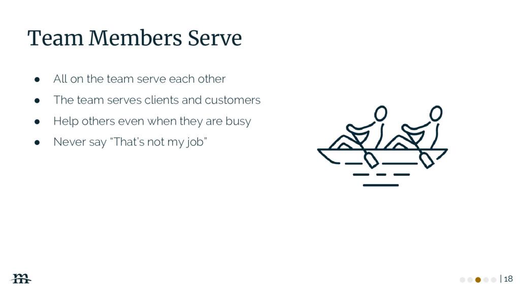 | 18 Team Members Serve ● All on the team serve...