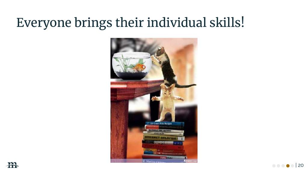 | 20 Everyone brings their individual skills! ●...