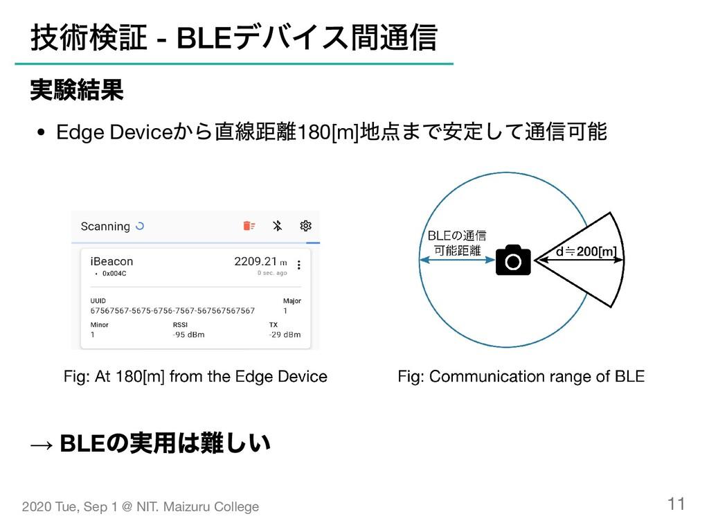 実験結果 Edge Device から直線距離180[m] 地点まで安定して通信可能 → BL...