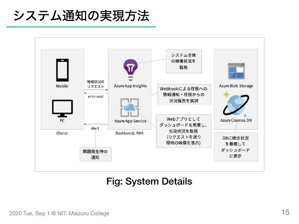 システム通知の実現⽅法 2020 Tue, Sep 1 @ NIT. Maizuru Coll...