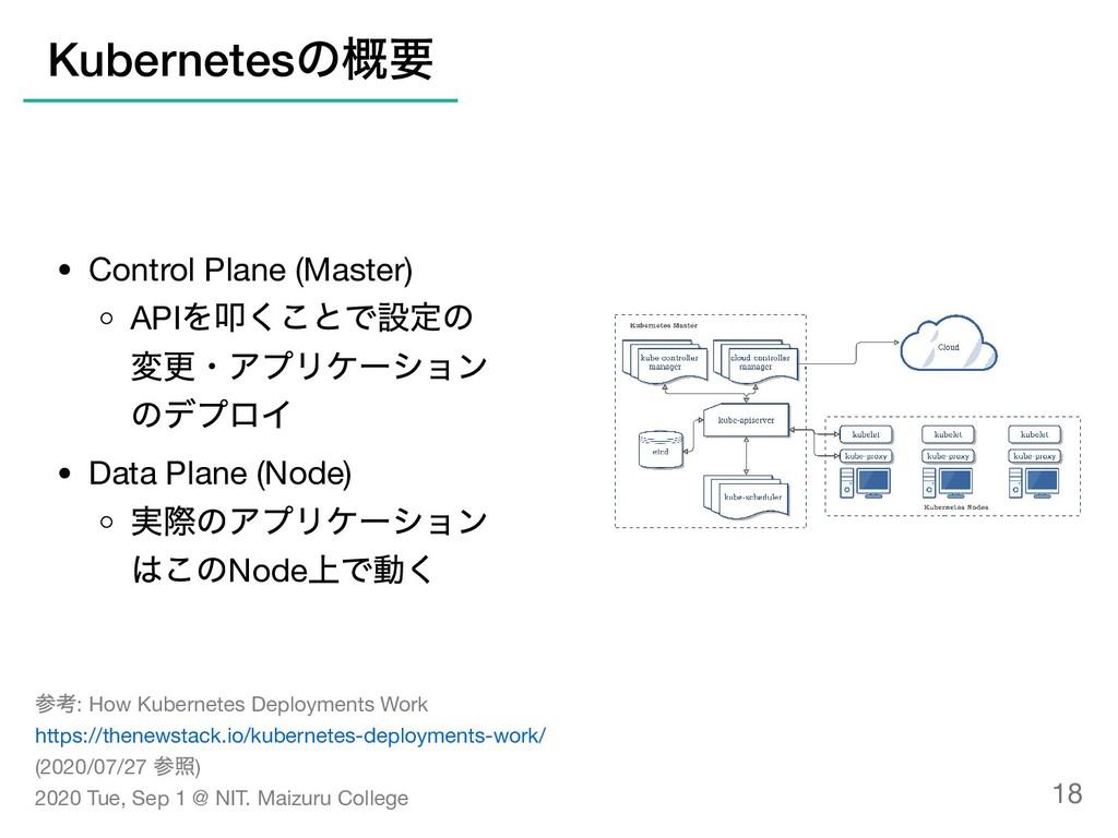 Control Plane (Master) API を叩くことで設定の 変更・アプリケーショ...