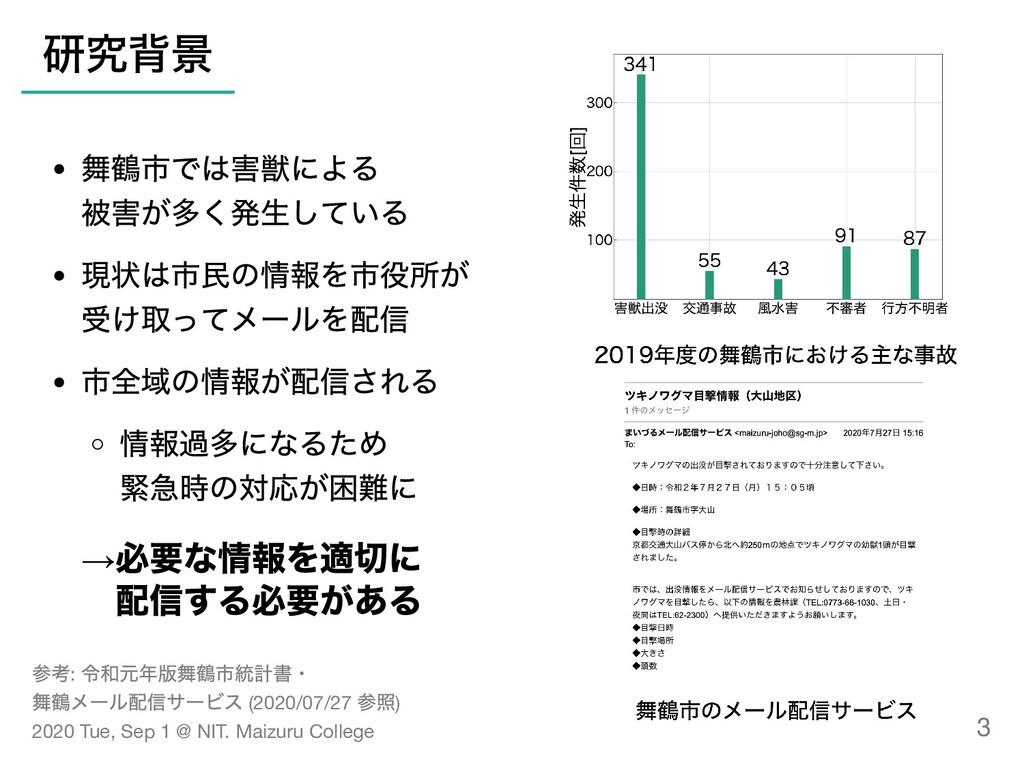 舞鶴市では害獣による 被害が多く発⽣している 現状は市⺠の情報を市役所が 受け取ってメールを配...
