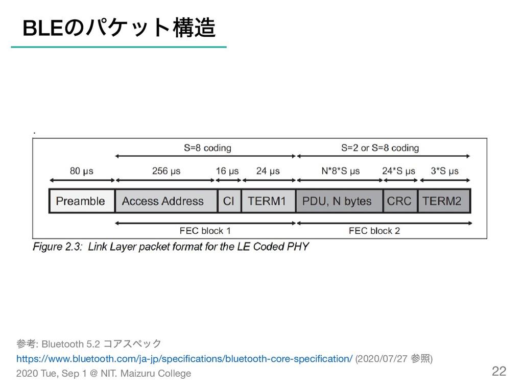 BLE のパケット構造 参考: Bluetooth 5.2 コアスペック https://ww...