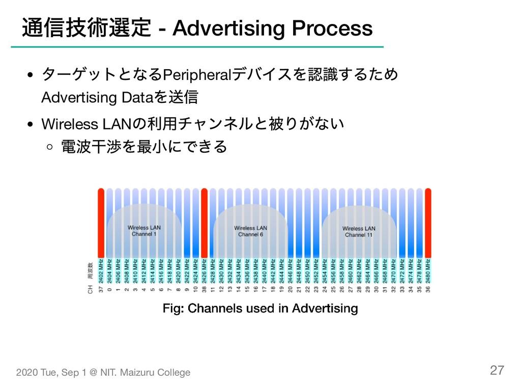 ターゲットとなるPeripheral デバイスを認識するため Advertising Data...