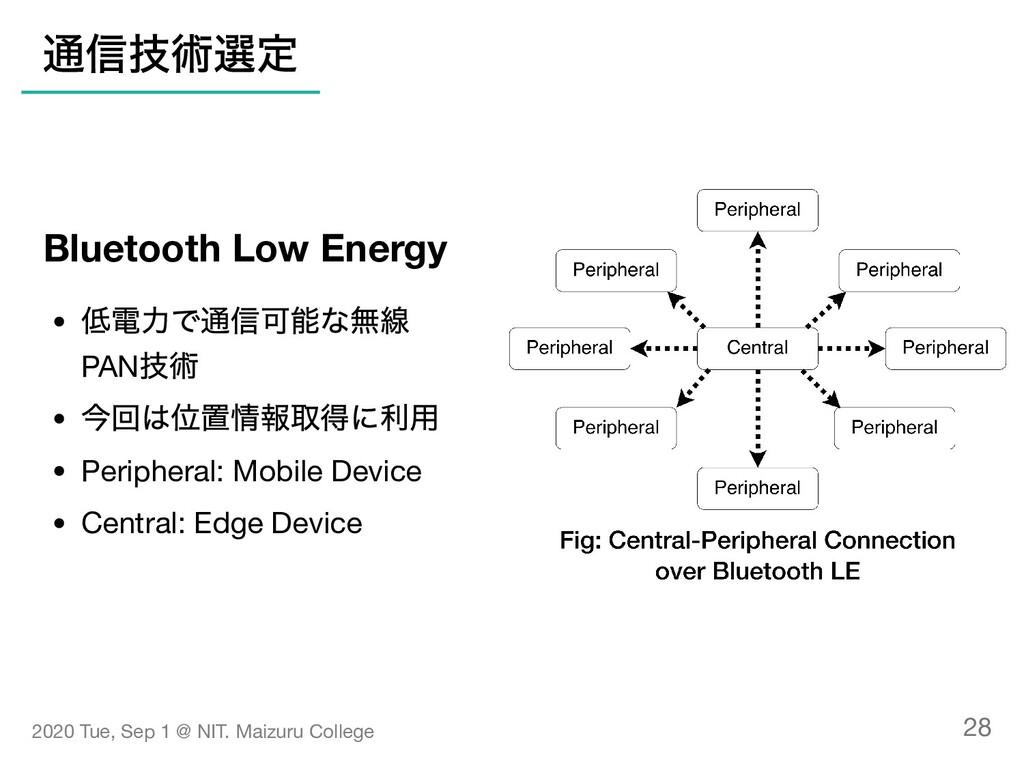Bluetooth Low Energy 低電⼒で通信可能な無線 PAN 技術 今回は位置情報...