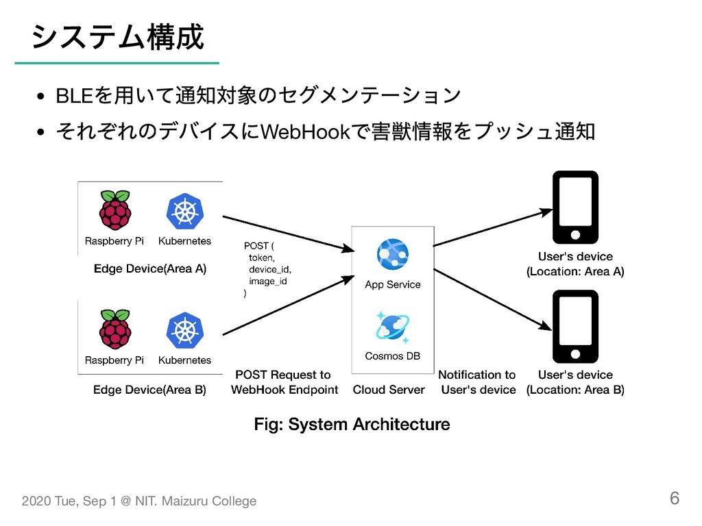 BLE を⽤いて通知対象のセグメンテーション それぞれのデバイスにWebHook で害獣情報を...