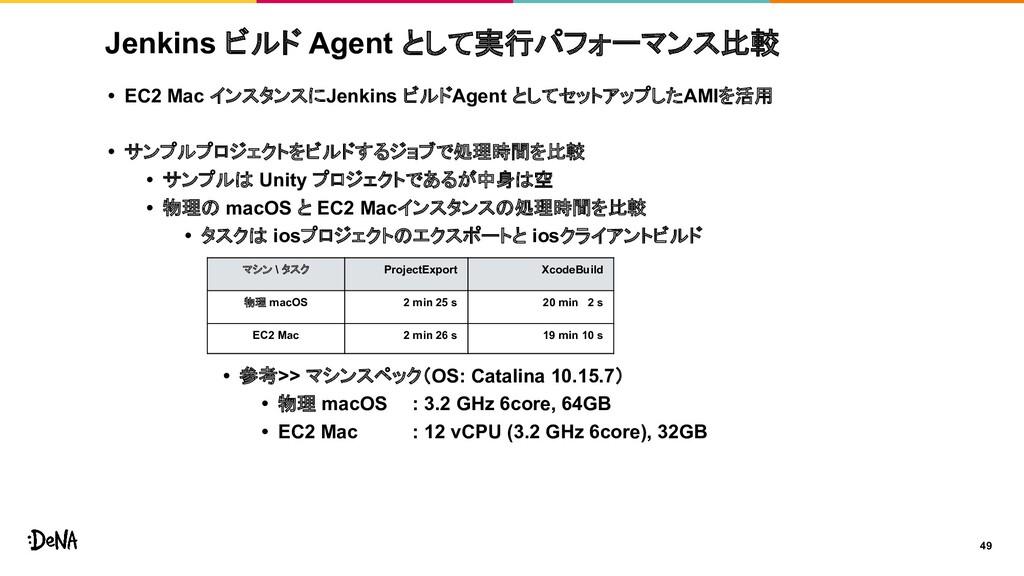 Jenkins ビルド Agent として実行パフォーマンス比較 • EC2 Mac インスタ...